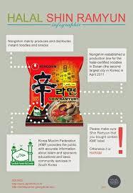 Daftar Ginseng Korea buah hatiku surgaku daftar produk halal haram dan syubhat di