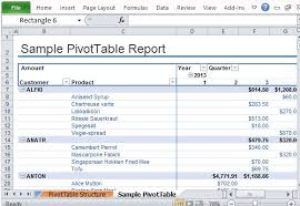 Exle Of Data Analysis Report by Sle Pivottable Report For Excel