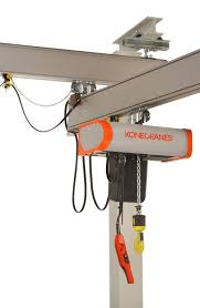slx electric chain hoist