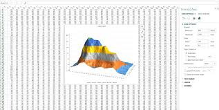 Excel Spreadsheet To Graph Advanced Graphs Using Excel 3d Plots Wireframe Level Contour
