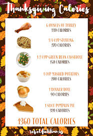 thanksgiving meal planning thanksgiving dinner calories images reverse search