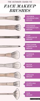 how to clean and use makeup brushes