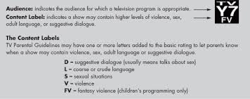 table 19 parents guide the tv parental guidelines