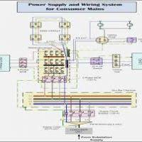 wiring diagram for a small consumer unit page 6 yondo tech