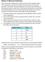 Naming Chemical Formulas Worksheet Section 3 Mrs Bohaychuk U0027s Information Station