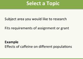 hypothesis worksheet worksheets