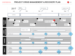 powerpoint project crisis recovery plan template business