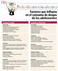 imagenes de reconocimientos escolares factores que influyen en el consumo de drogas grupo piquer