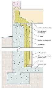 Cost Of Adding Basement To Existing House by Adding Insulation To Basement Walls Fine Homebuilding