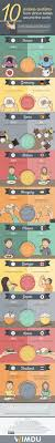 infographic 10 curious customs from dinner tables around the