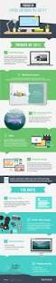Design Trends For 2017 10 Web Design Trends U0026 Predictions For 2017 Infographic