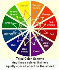 understanding the basic color wheel is one of the most valuable