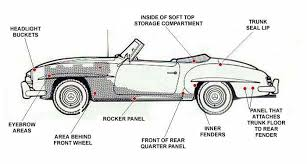 parts of mercedes information on 190sl roadster 1955 1963