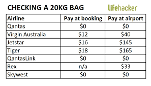 virgin baggage fee australian airline baggage charges lifehacker s complete guide