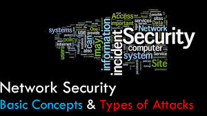 network security basic concepts definitions u0026 types of attacks