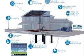 Some Smart Home Design Plans - Smart home design plans