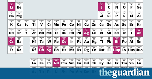 Who Is Credited With Arranging The Periodic Table It U0027s Elementary Highlights From The All New Periodic Table