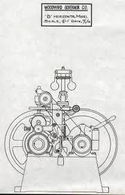 625 best power images on pinterest engine steam engine