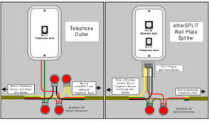 phone wall socket wiring diagram australia the best wiring
