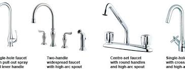 types of faucets kitchen types of kitchen faucets salevbags