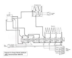 golf cart solenoid wiring diagram with club car golf cart starter