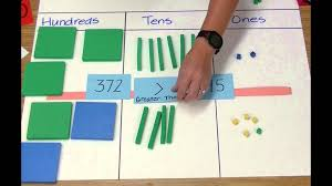 lesson 3 use base ten blocks to compare numbers youtube