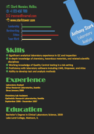 Best Resume Sample by The Best Resume Format 2015 Infographics Vs Formal Resume