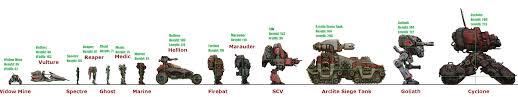 siege i size user derpcity size of the starcraft terran units vs battles