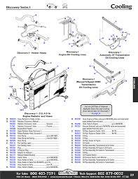 2002 land rover wiring diagram free wiring diagram