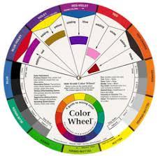 colour charts for paint asnu