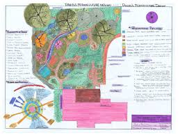 Best Permaculture Design Images On Pinterest Permaculture - Backyard permaculture design