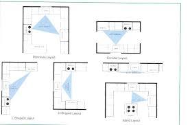 Kitchen Triangle Design Kitchen Layout Mistakes You Want To Make Kitchen Design Layout 1