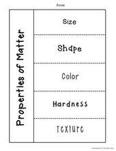 this is a simple worksheet on physical and chemical changes in