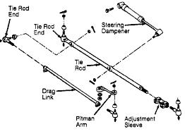 wheel alignment specifications u0026 procedures 1993 jeep