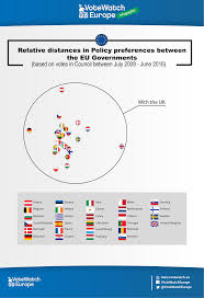French And Dutch Flag France More Likely Than Germany To Lead The Eu Council After