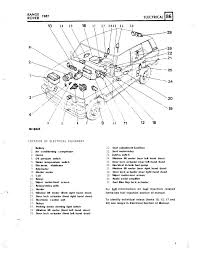 land rover fuse box diagram land wiring diagrams instruction