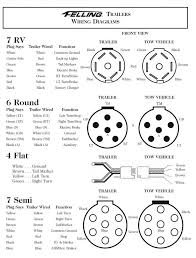 flat 4 trailer wiring diagram wiring schematics and wiring diagrams