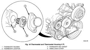 2003 dodge durango radiator is the thermostat for a 2001 dodge durango 4 7 located in the