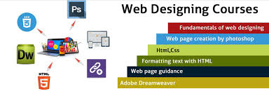 in design class web designing course in patiala punjab