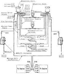 rotork wiring diagram iq3 with template diagrams wenkm com