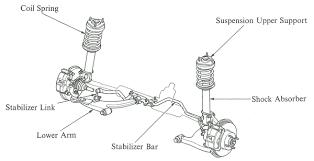 1998 toyota corolla engine diagram 1993 toyota corolla