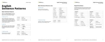 identify sentence pattern english grammar english sentence patterns esl library blog