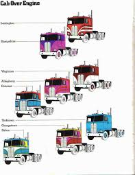 2017 kenworth cabover paint schemes striping patterns for various trucks the truckstop