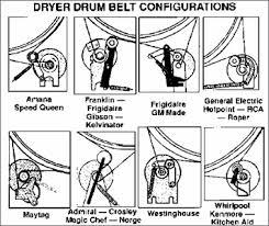 belt diagram for maytag sde5401ayw please fixya