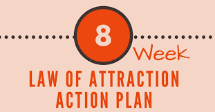 7 free law of attraction pdf worksheets download u0026 print