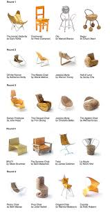 ideas about dwr office chair 52 modern design full image for dwr