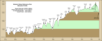 Elevation Map Of The United States by Maps U2013 Western States Endurance Run