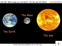 best ideas of earth sun and moon ks2 worksheets about exle