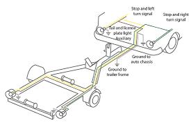 trailer wiring care trailering boatus magazine
