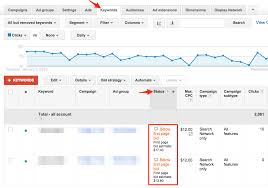 adwords bid how to get your ad showing on the page
